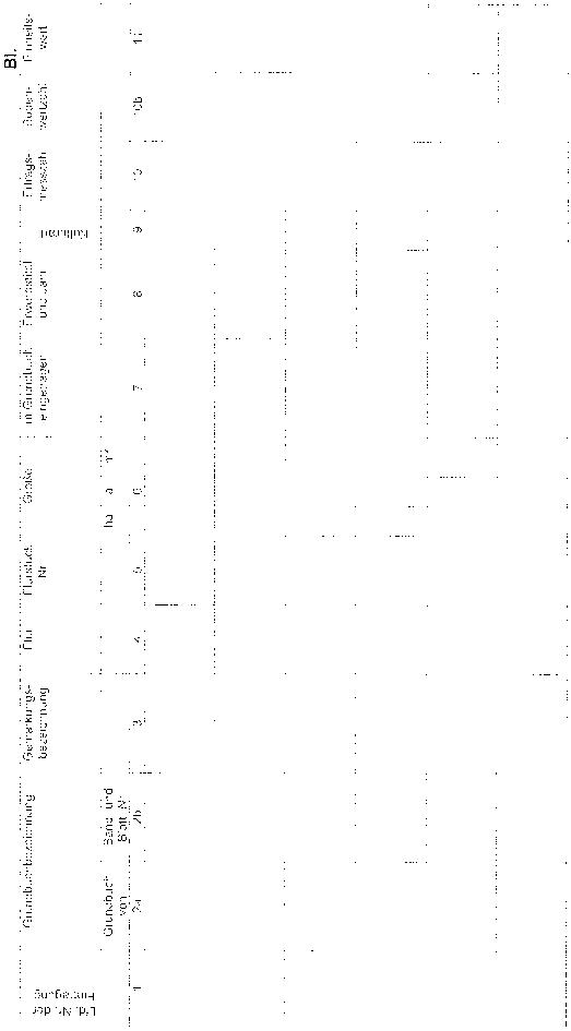 grafik - Muster Pachtvertrag Landwirtschaft